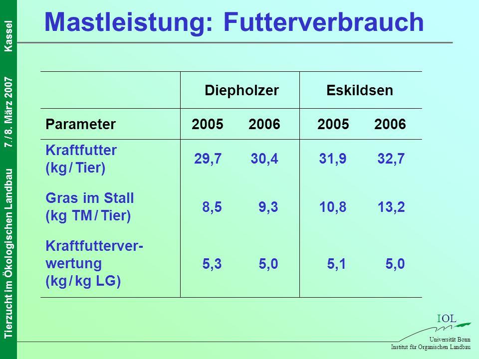 IOL Universität Bonn Institut für Organischen Landbau Tierzucht im Ökologischen Landbau7. / 8. März 2007Kassel Mastleistung: Futterverbrauch 5,05,15,0