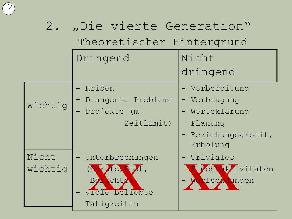 2. Die vierte Generation Theoretischer Hintergrund DringendNicht dringend Wichtig Nicht wichtig XX XX - Krisen - Drängende Probleme - Projekte (m. Zei