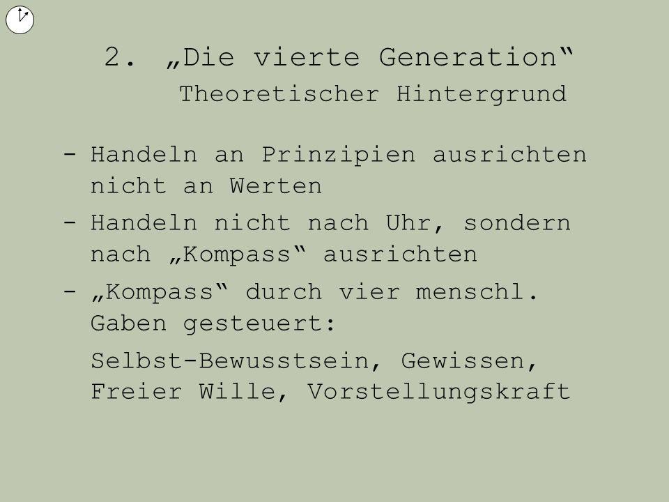 2. Die vierte Generation Theoretischer Hintergrund -Handeln an Prinzipien ausrichten nicht an Werten -Handeln nicht nach Uhr, sondern nach Kompass aus