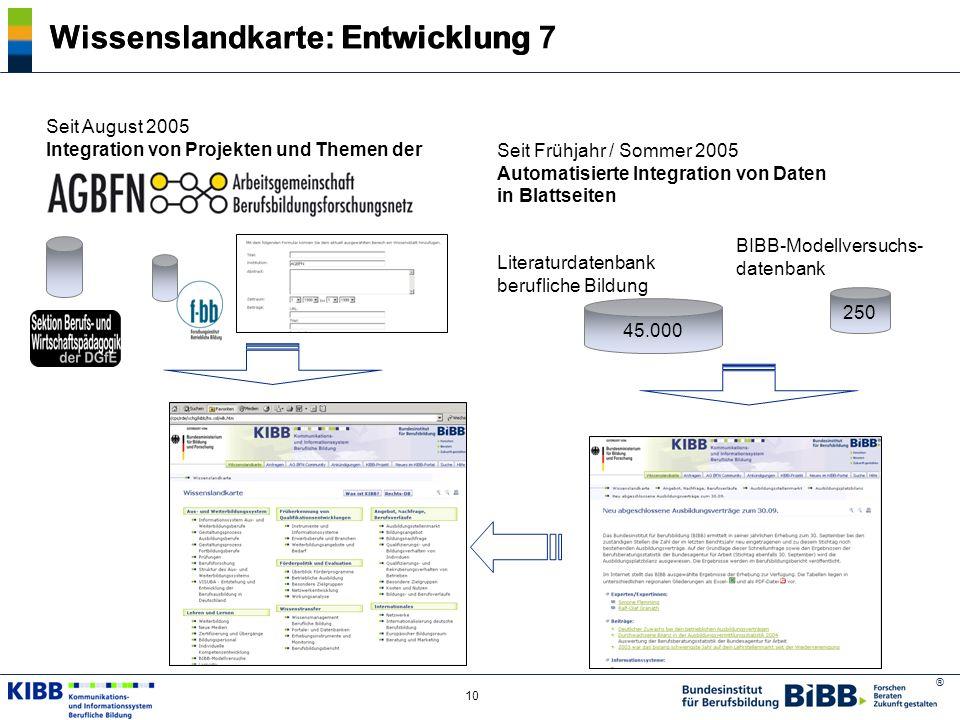 ® 10 Wissenslandkarte: Entwicklung 7Wissenslandkarte: Entwicklung Seit Frühjahr / Sommer 2005 Automatisierte Integration von Daten in Blattseiten Lite