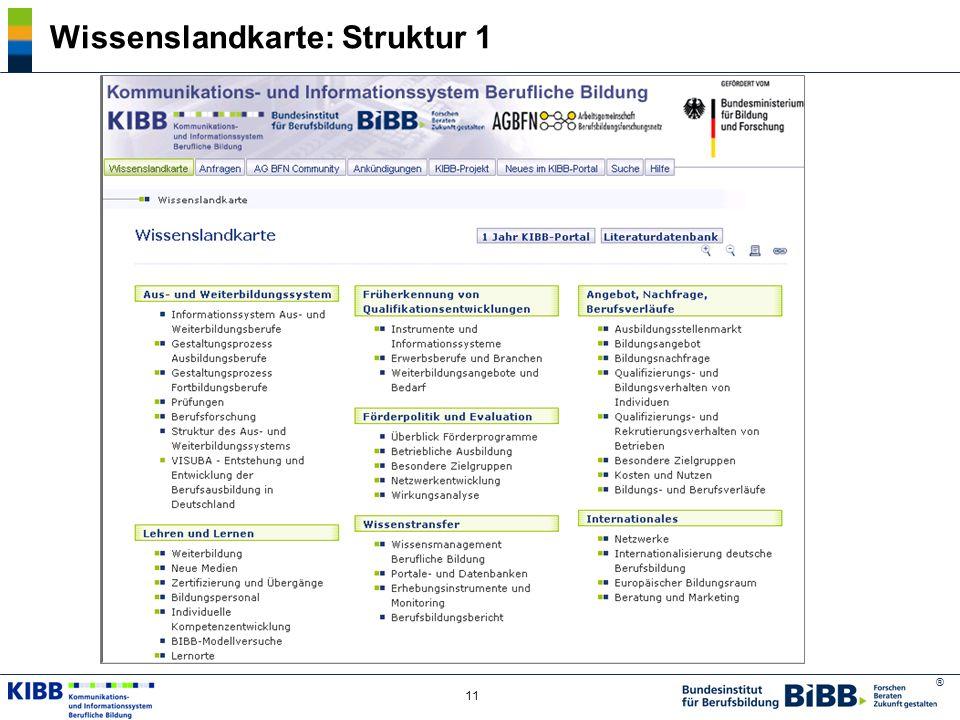 ® 11 Wissenslandkarte: Struktur 1