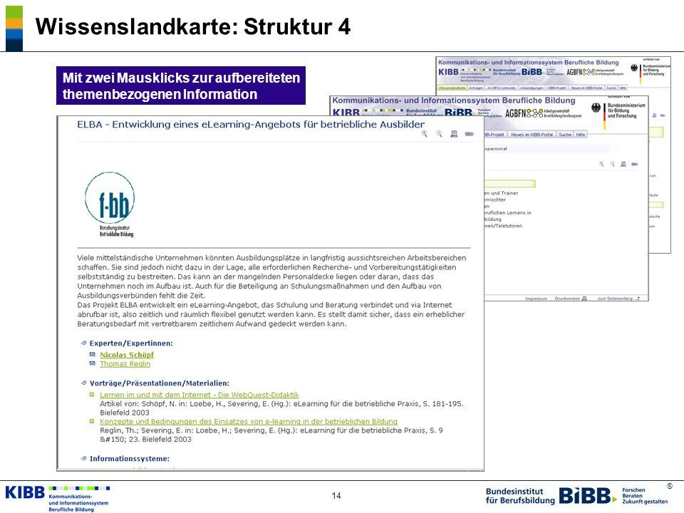 ® 14 Wissenslandkarte: Struktur 4 Mit zwei Mausklicks zur aufbereiteten themenbezogenen Information