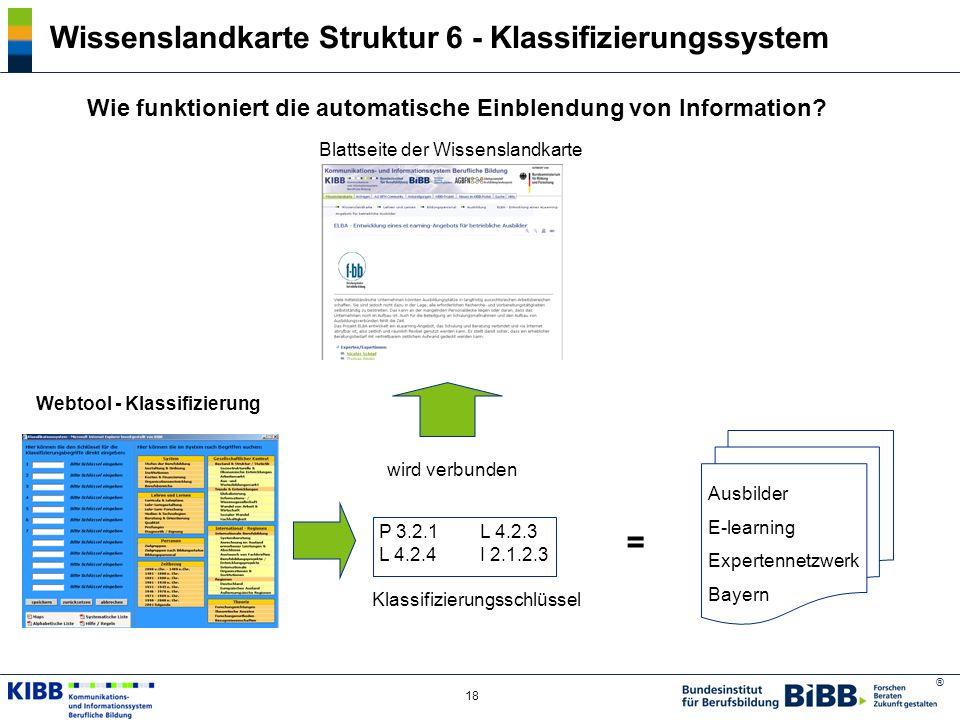 ® 18 Wissenslandkarte Struktur 6 - Klassifizierungssystem Wie funktioniert die automatische Einblendung von Information? Blattseite der Wissenslandkar