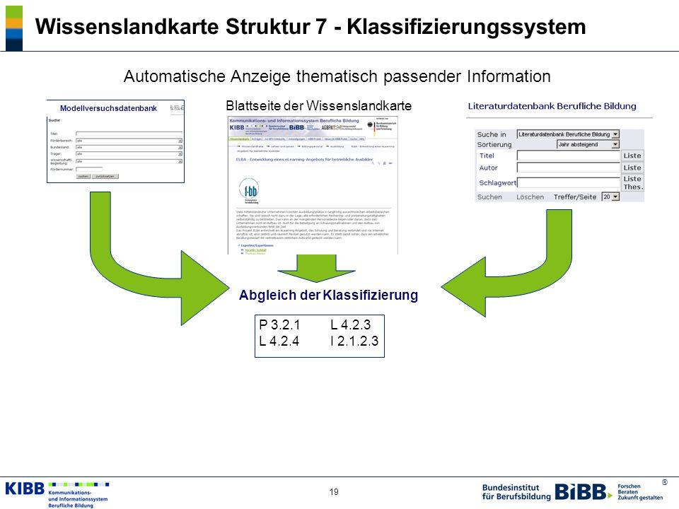 ® 19 Wissenslandkarte Struktur 7 - Klassifizierungssystem Automatische Anzeige thematisch passender Information Blattseite der Wissenslandkarte Abglei