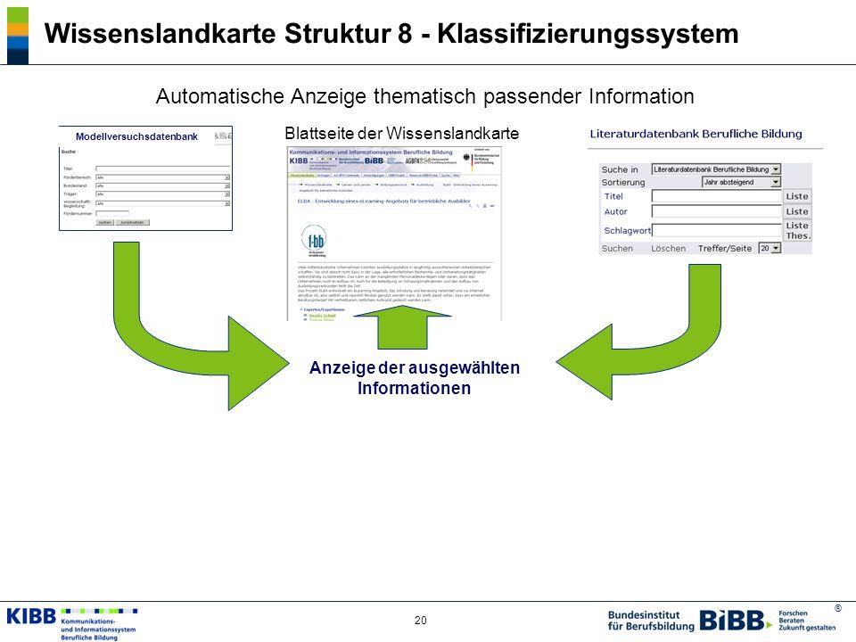 ® 20 Wissenslandkarte Struktur 8 - Klassifizierungssystem Automatische Anzeige thematisch passender Information Blattseite der Wissenslandkarte Modell