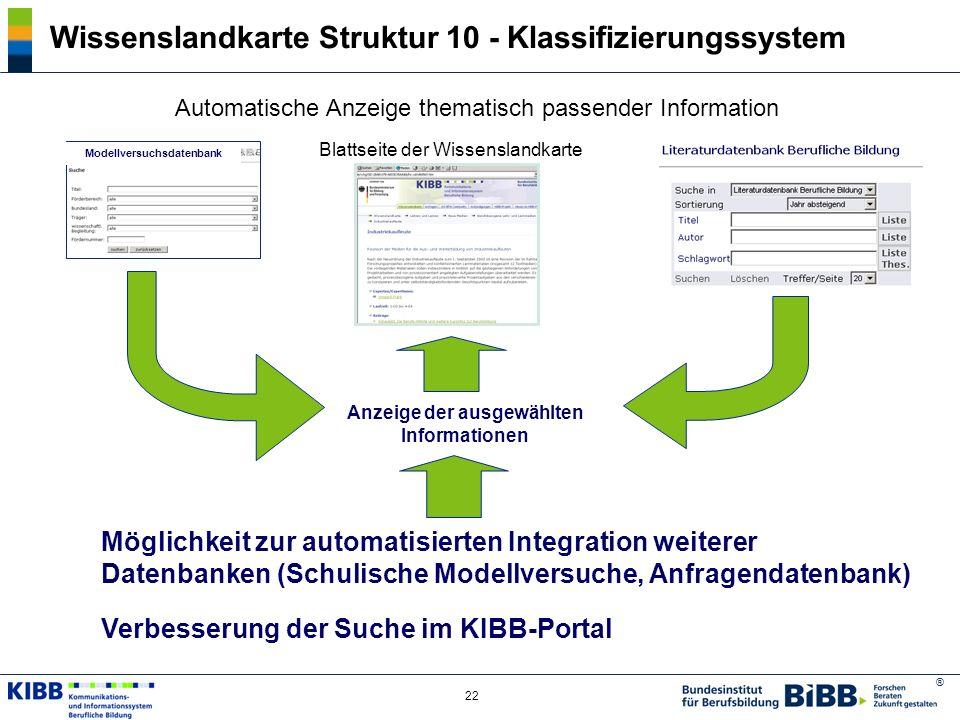 ® 22 Wissenslandkarte Struktur 10 - Klassifizierungssystem Automatische Anzeige thematisch passender Information Blattseite der Wissenslandkarte Model