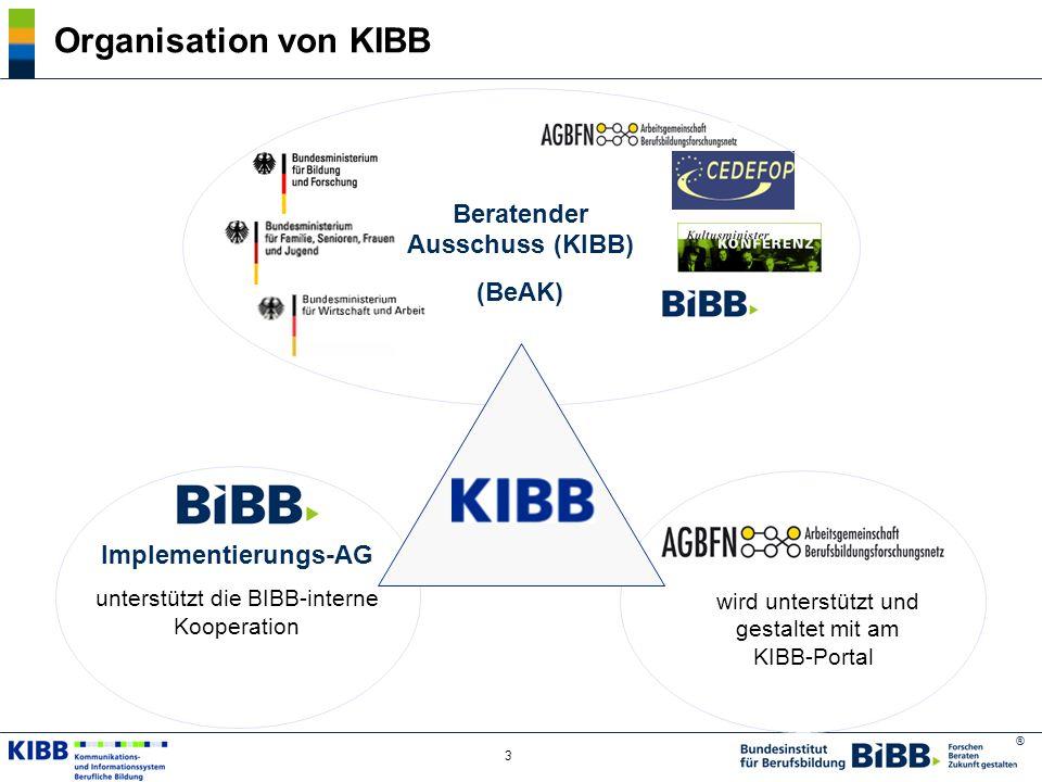® 3 Organisation von KIBB Implementierungs-AG unterstützt die BIBB-interne Kooperation wird unterstützt und gestaltet mit am KIBB-Portal Beratender Au