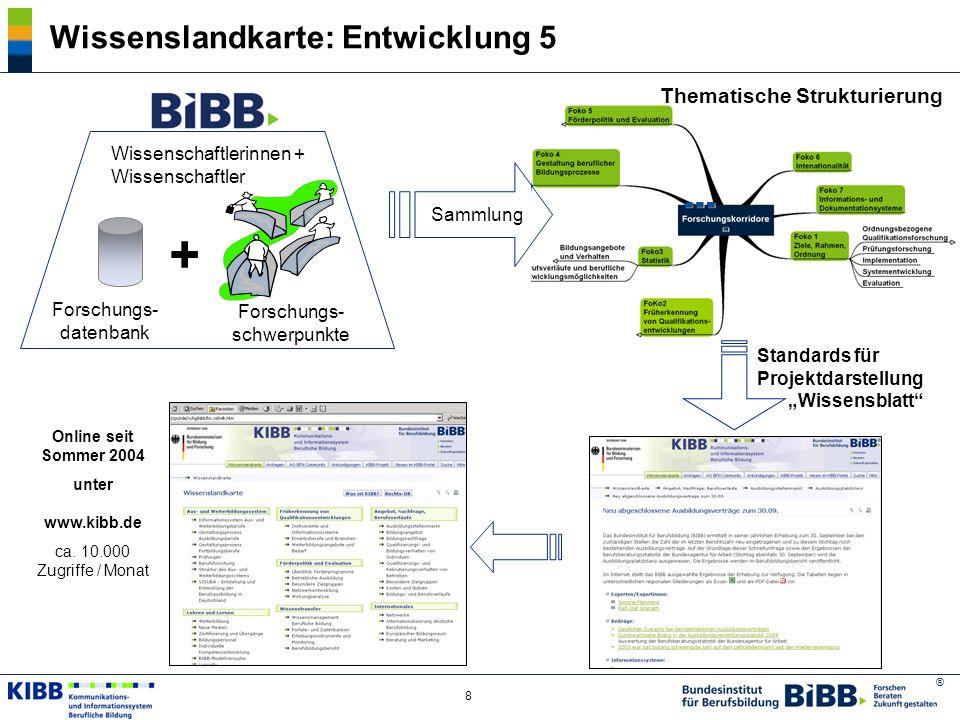 ® 8 Thematische Strukturierung Wissenslandkarte: Entwicklung 5 Forschungs- datenbank + Online seit Sommer 2004 unter www.kibb.de ca. 10.000 Zugriffe /