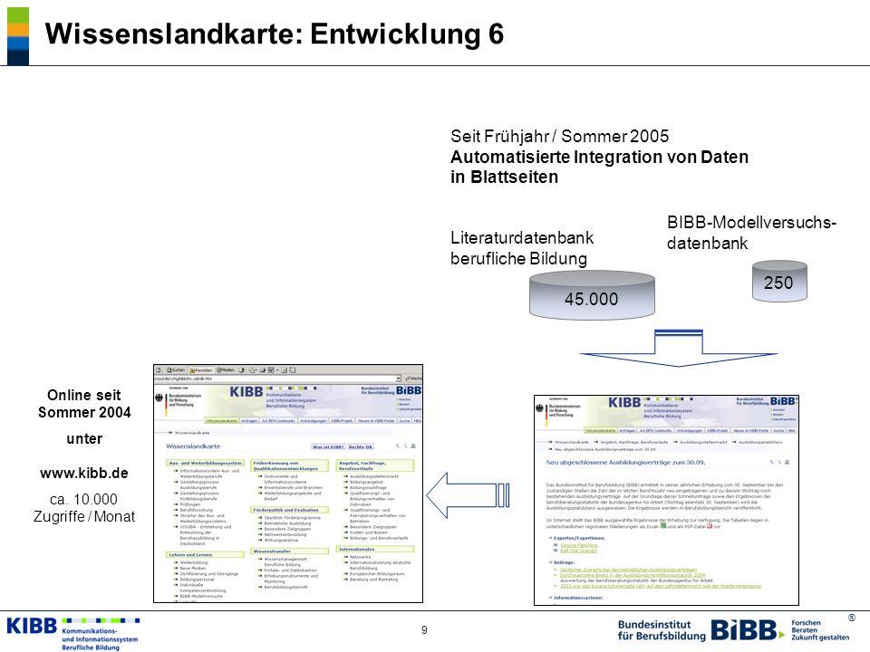 ® 9 Wissenslandkarte: Entwicklung 6 Seit Frühjahr / Sommer 2005 Automatisierte Integration von Daten in Blattseiten Literaturdatenbank berufliche Bild