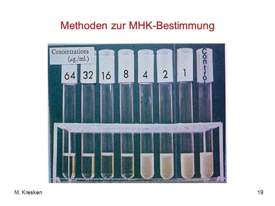 19M. Kresken Methoden zur MHK-Bestimmung