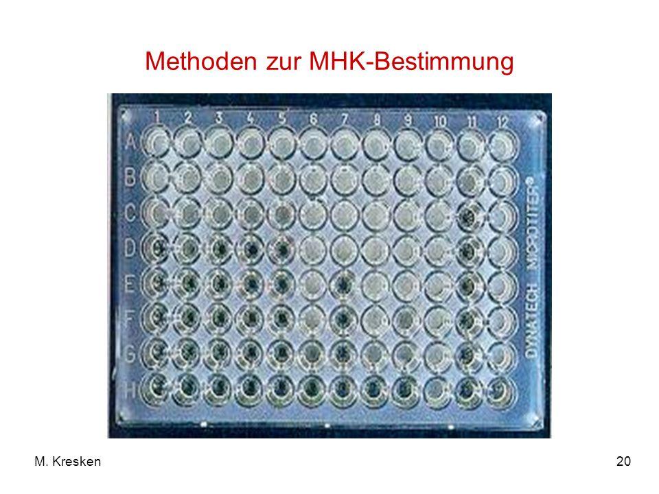 20M. Kresken Methoden zur MHK-Bestimmung