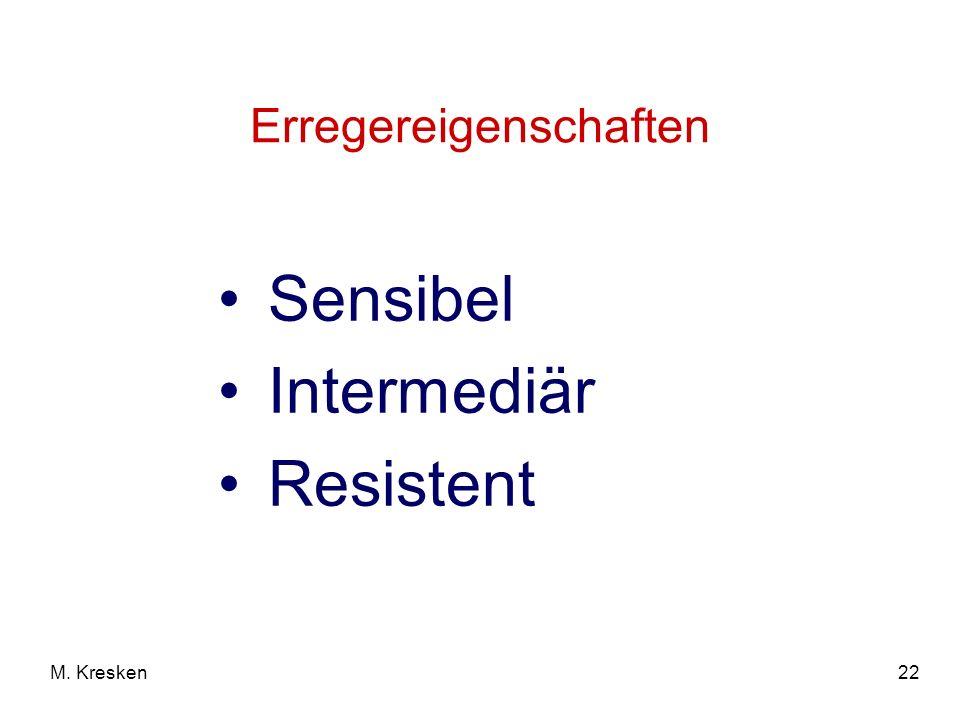 22M. Kresken Erregereigenschaften Sensibel Intermediär Resistent