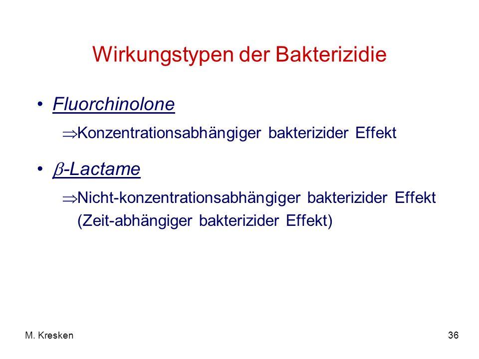 36M. Kresken Wirkungstypen der Bakterizidie Fluorchinolone Konzentrationsabhängiger bakterizider Effekt -Lactame Nicht-konzentrationsabhängiger bakter