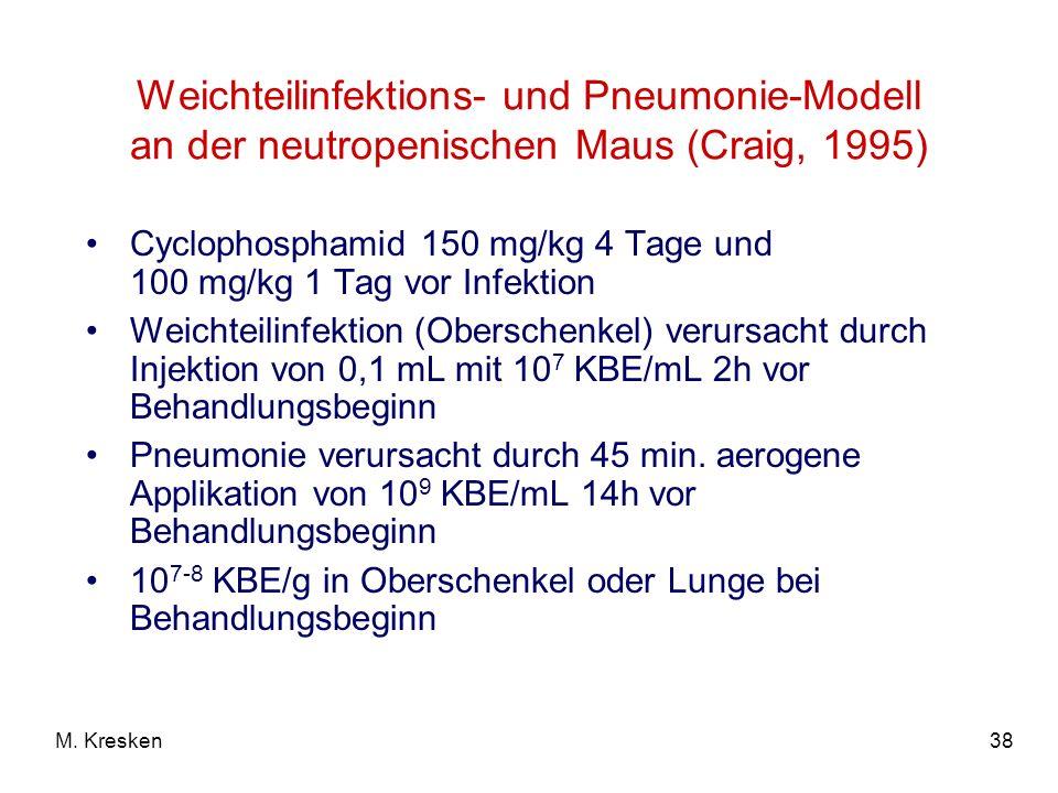 38M. Kresken Weichteilinfektions- und Pneumonie-Modell an der neutropenischen Maus (Craig, 1995) Cyclophosphamid 150 mg/kg 4 Tage und 100 mg/kg 1 Tag