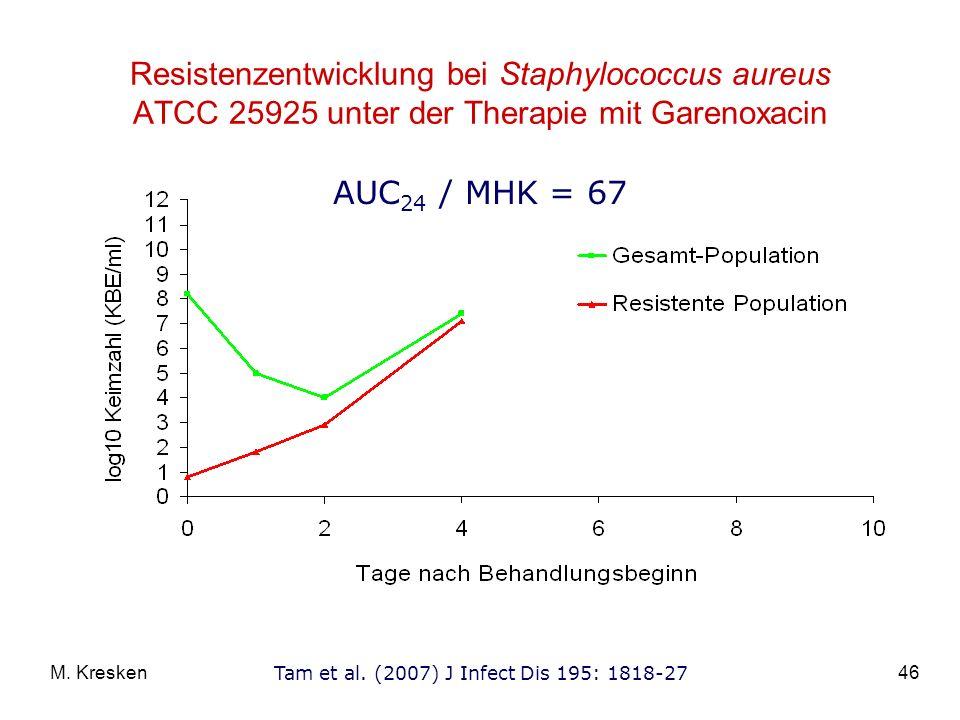 46M. Kresken Resistenzentwicklung bei Staphylococcus aureus ATCC 25925 unter der Therapie mit Garenoxacin AUC 24 / MHK = 67 Tam et al. (2007) J Infect