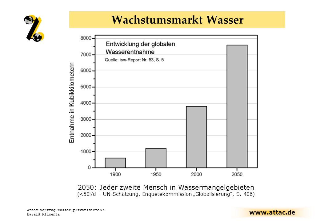 www.attac.de Attac-Vortrag Wasser privatisieren? Harald Klimenta Wachstumsmarkt Wasser 2050: Jeder zweite Mensch in Wassermangelgebieten (<50l/d – UN-