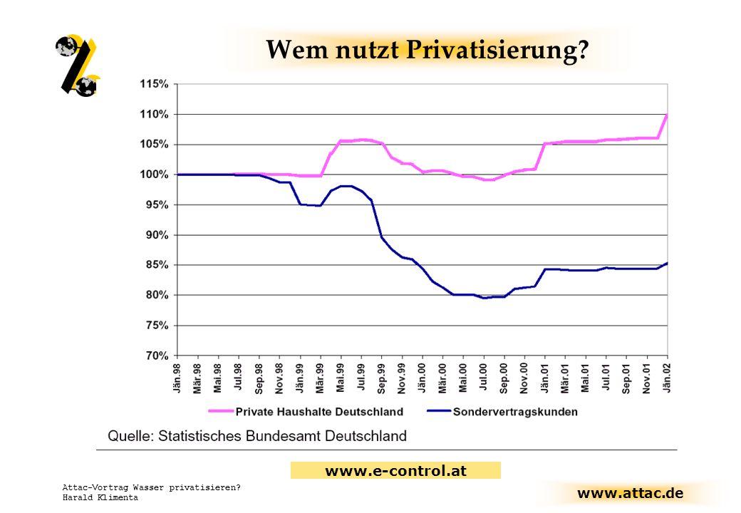 www.attac.de Attac-Vortrag Wasser privatisieren? Harald Klimenta Wem nutzt Privatisierung? www.e-control.at