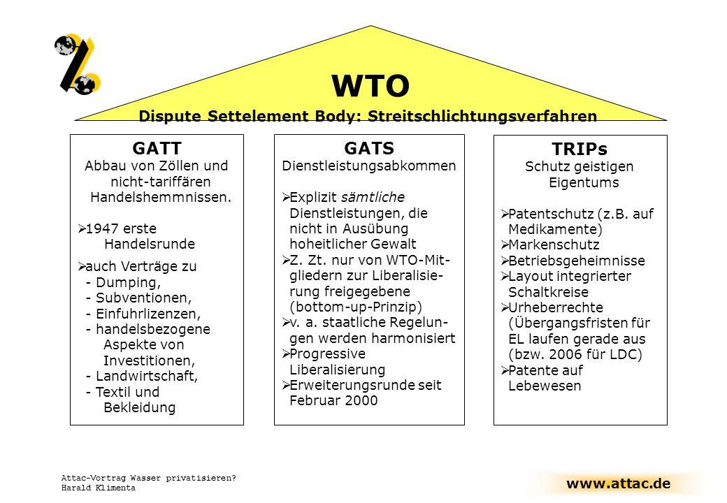 www.attac.de Attac-Vortrag Wasser privatisieren? Harald Klimenta GATT Abbau von Zöllen und nicht-tariffären Handelshemmnissen. 1947 erste Handelsrunde