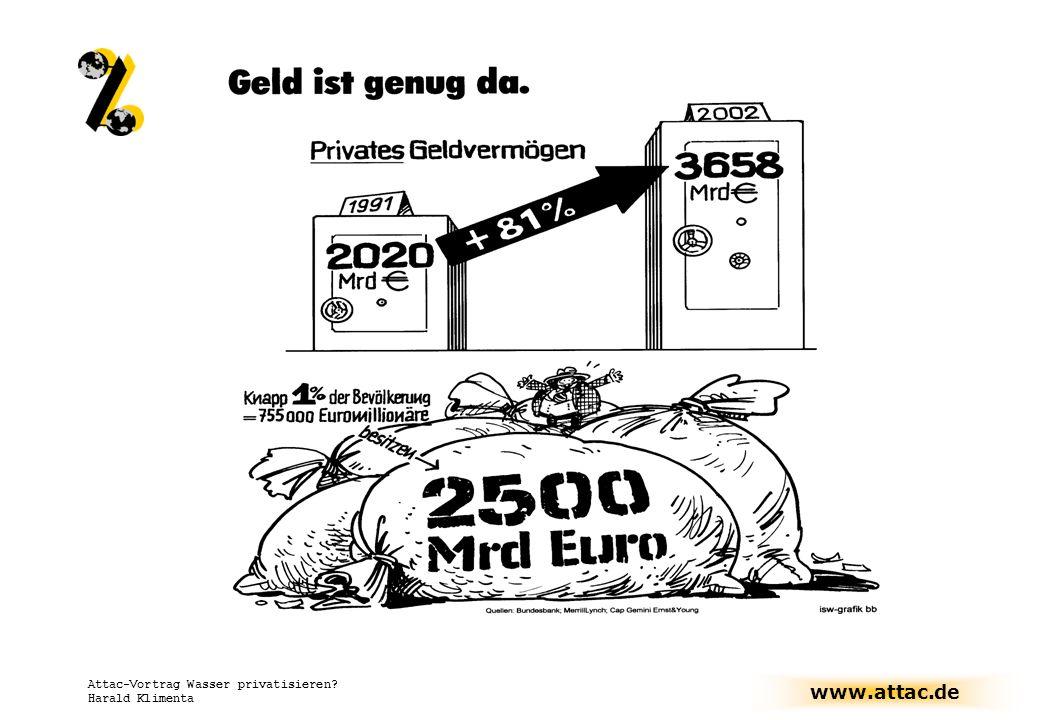 www.attac.de Attac-Vortrag Wasser privatisieren? Harald Klimenta