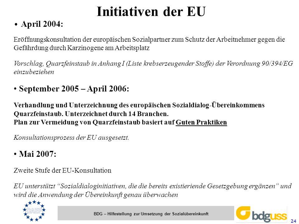 BDG – Hilfestellung zur Umsetzung der Sozialübereinkunft 24 April 2004: Eröffnungskonsultation der europäischen Sozialpartner zum Schutz der Arbeitneh