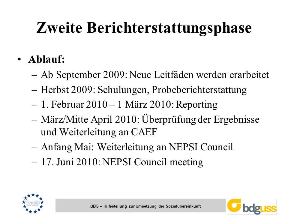 BDG – Hilfestellung zur Umsetzung der Sozialübereinkunft Zweite Berichterstattungsphase Ablauf: –Ab September 2009: Neue Leitfäden werden erarbeitet –