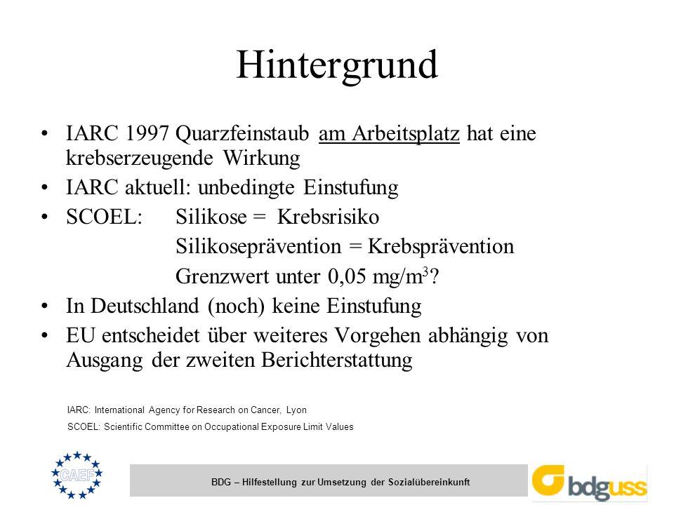 BDG – Hilfestellung zur Umsetzung der Sozialübereinkunft Hintergrund IARC 1997 Quarzfeinstaub am Arbeitsplatz hat eine krebserzeugende Wirkung IARC ak