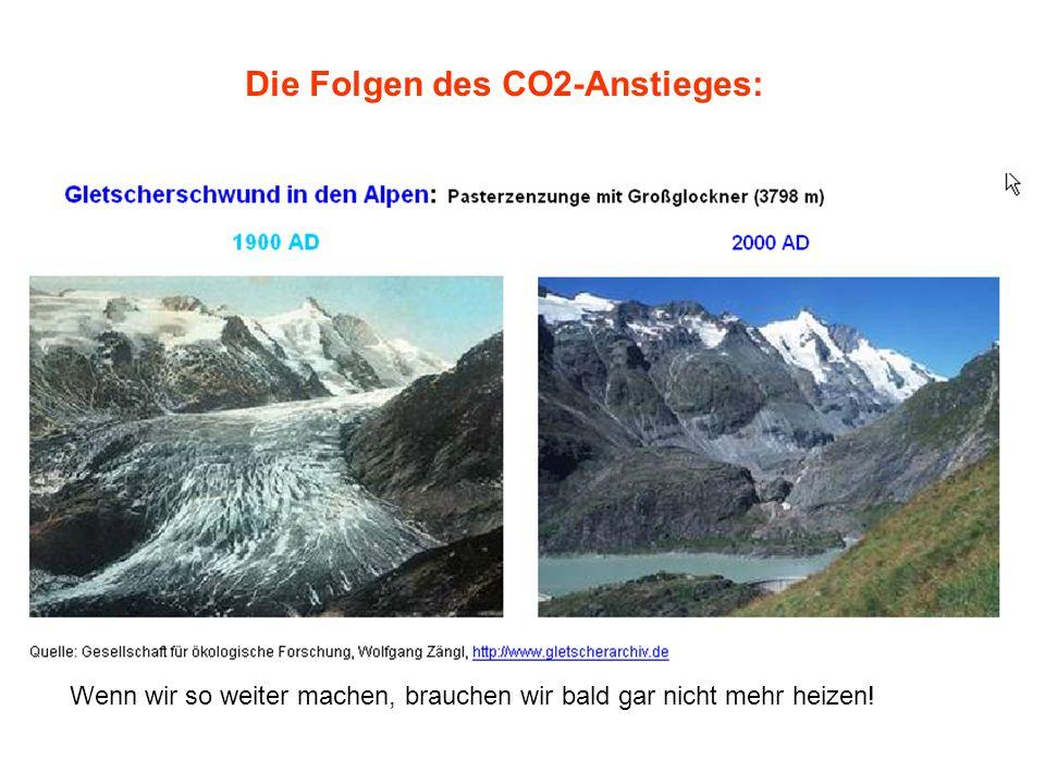 Die Folgen des CO2-Anstieges: Wenn wir so weiter machen, brauchen wir bald gar nicht mehr heizen!