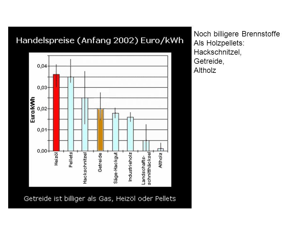 Noch billigere Brennstoffe Als Holzpellets: Hackschnitzel, Getreide, Altholz