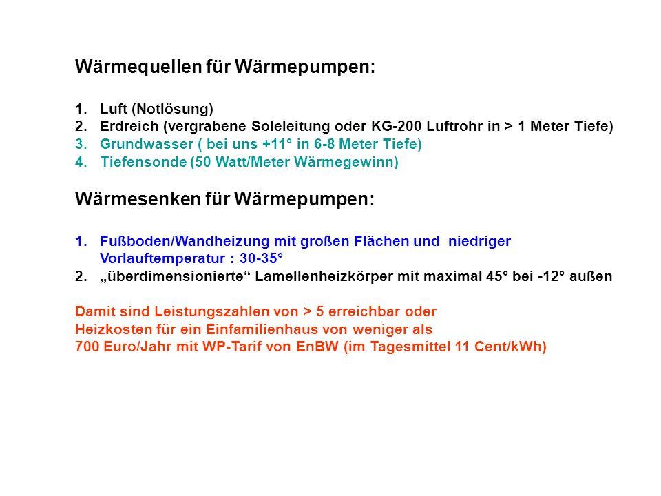 Wärmequellen für Wärmepumpen: 1.Luft (Notlösung) 2.Erdreich (vergrabene Soleleitung oder KG-200 Luftrohr in > 1 Meter Tiefe) 3.Grundwasser ( bei uns +