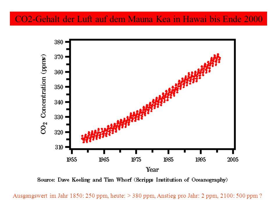 Ausgangswert im Jahr 1850: 250 ppm, heute: > 380 ppm, Anstieg pro Jahr: 2 ppm, 2100: 500 ppm ? CO2-Gehalt der Luft auf dem Mauna Kea in Hawai bis Ende
