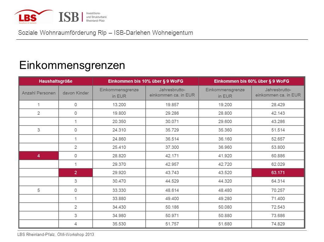 LBS Rheinland-Pfalz, ÖMi-Workshop 2013 Soziale Wohnraumförderung Rlp – ISB-Darlehen Wohneigentum Einkommensgrenzen