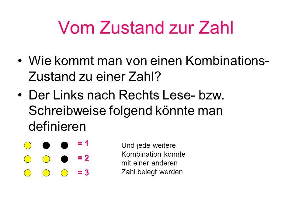 Vom Zustand zur Zahl Wie kommt man von einen Kombinations- Zustand zu einer Zahl? Der Links nach Rechts Lese- bzw. Schreibweise folgend könnte man def