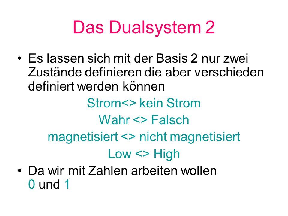 Das Dualsystem 2 Es lassen sich mit der Basis 2 nur zwei Zustände definieren die aber verschieden definiert werden können Strom<> kein Strom Wahr <> F
