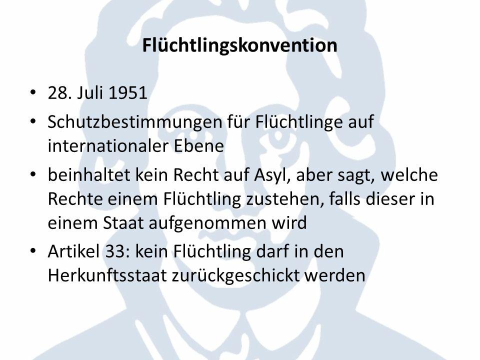 Flüchtlingskonvention 28. Juli 1951 Schutzbestimmungen für Flüchtlinge auf internationaler Ebene beinhaltet kein Recht auf Asyl, aber sagt, welche Rec