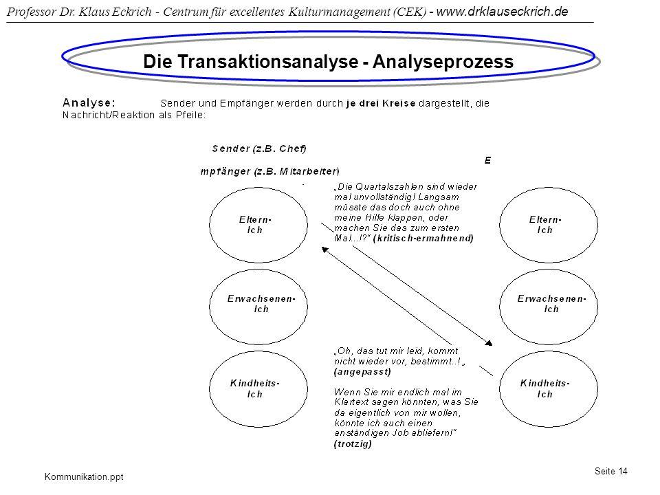 Kommunikation.ppt Professor Dr. Klaus Eckrich - Centrum für excellentes Kulturmanagement (CEK) - www.drklauseckrich.de Seite 14 Die Transaktionsanalys