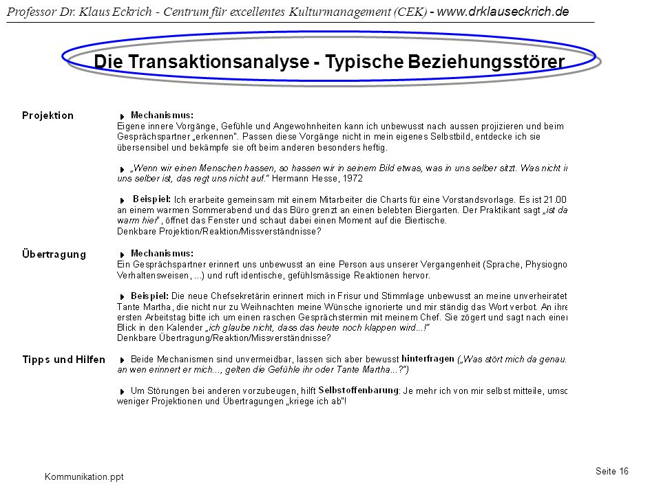 Kommunikation.ppt Professor Dr. Klaus Eckrich - Centrum für excellentes Kulturmanagement (CEK) - www.drklauseckrich.de Seite 16 Die Transaktionsanalys