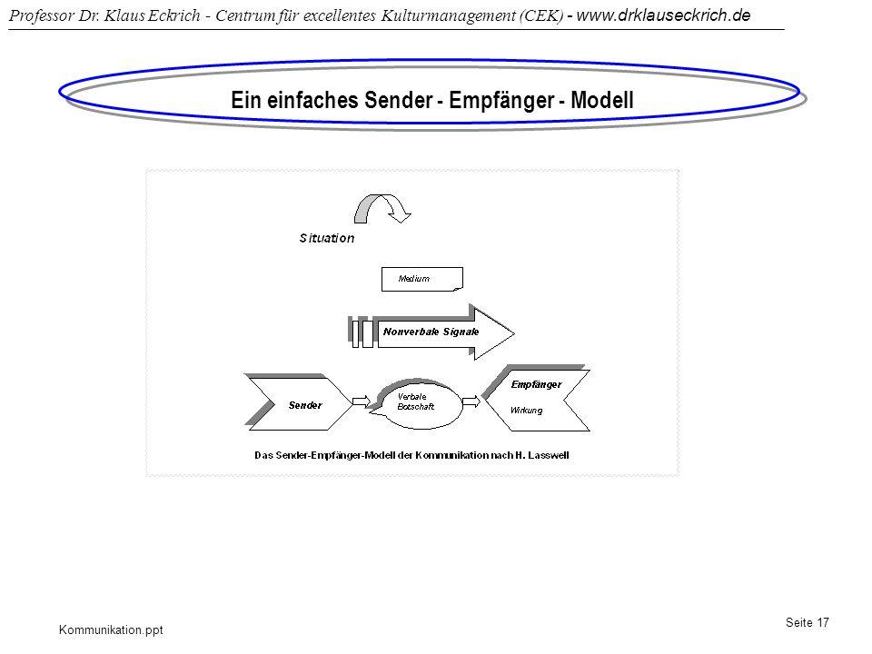 Kommunikation.ppt Professor Dr. Klaus Eckrich - Centrum für excellentes Kulturmanagement (CEK) - www.drklauseckrich.de Seite 17 Ein einfaches Sender -