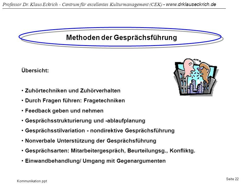 Kommunikation.ppt Professor Dr. Klaus Eckrich - Centrum für excellentes Kulturmanagement (CEK) - www.drklauseckrich.de Seite 22 Methoden der Gesprächs
