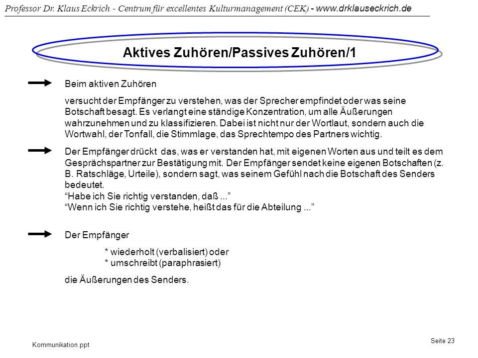Kommunikation.ppt Professor Dr. Klaus Eckrich - Centrum für excellentes Kulturmanagement (CEK) - www.drklauseckrich.de Seite 23 Aktives Zuhören/Passiv