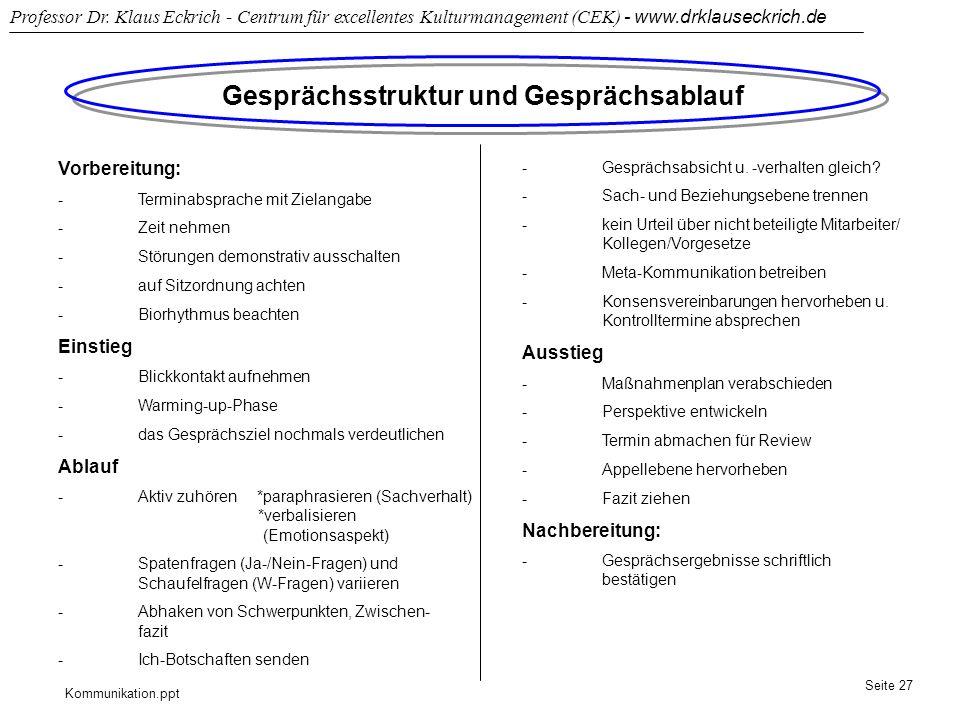 Kommunikation.ppt Professor Dr. Klaus Eckrich - Centrum für excellentes Kulturmanagement (CEK) - www.drklauseckrich.de Seite 27 Gesprächsstruktur und