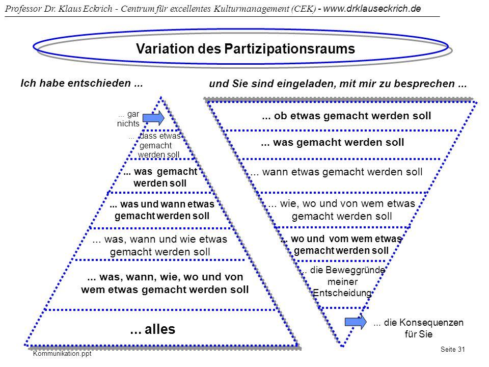 Kommunikation.ppt Professor Dr. Klaus Eckrich - Centrum für excellentes Kulturmanagement (CEK) - www.drklauseckrich.de Seite 31 Variation des Partizip