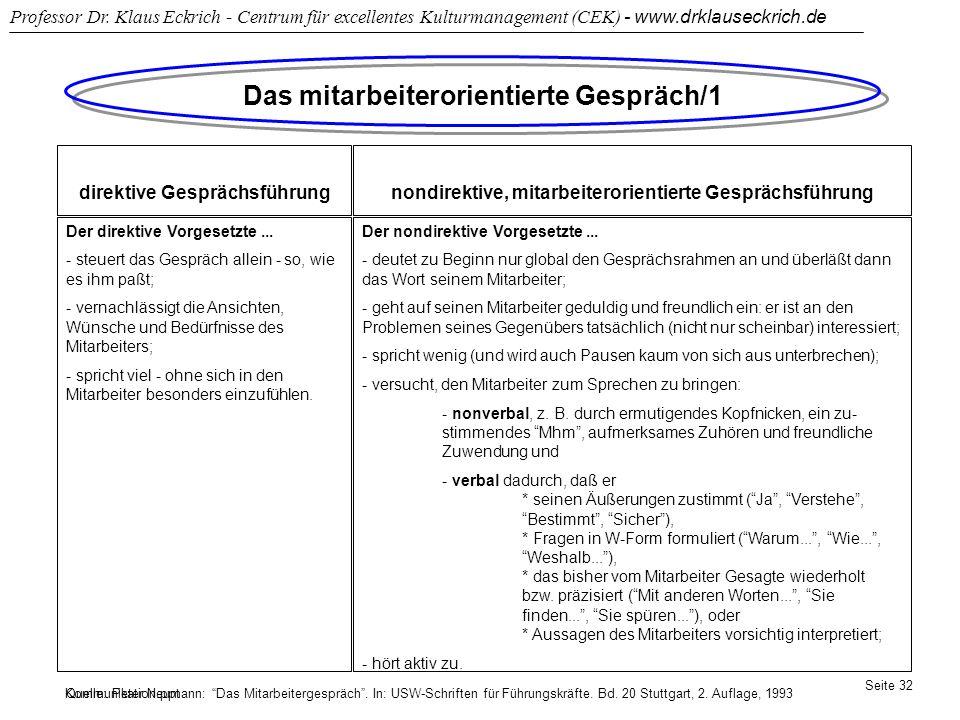 Kommunikation.ppt Professor Dr. Klaus Eckrich - Centrum für excellentes Kulturmanagement (CEK) - www.drklauseckrich.de Seite 32 Das mitarbeiterorienti