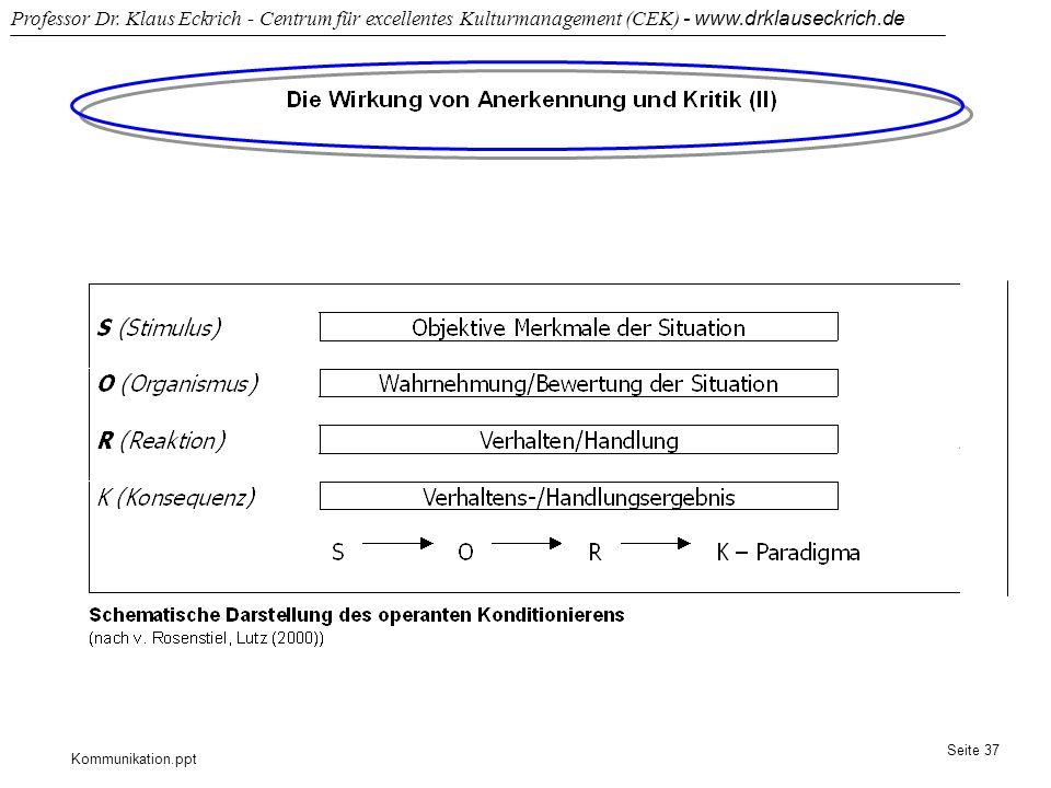 Kommunikation.ppt Professor Dr. Klaus Eckrich - Centrum für excellentes Kulturmanagement (CEK) - www.drklauseckrich.de Seite 37