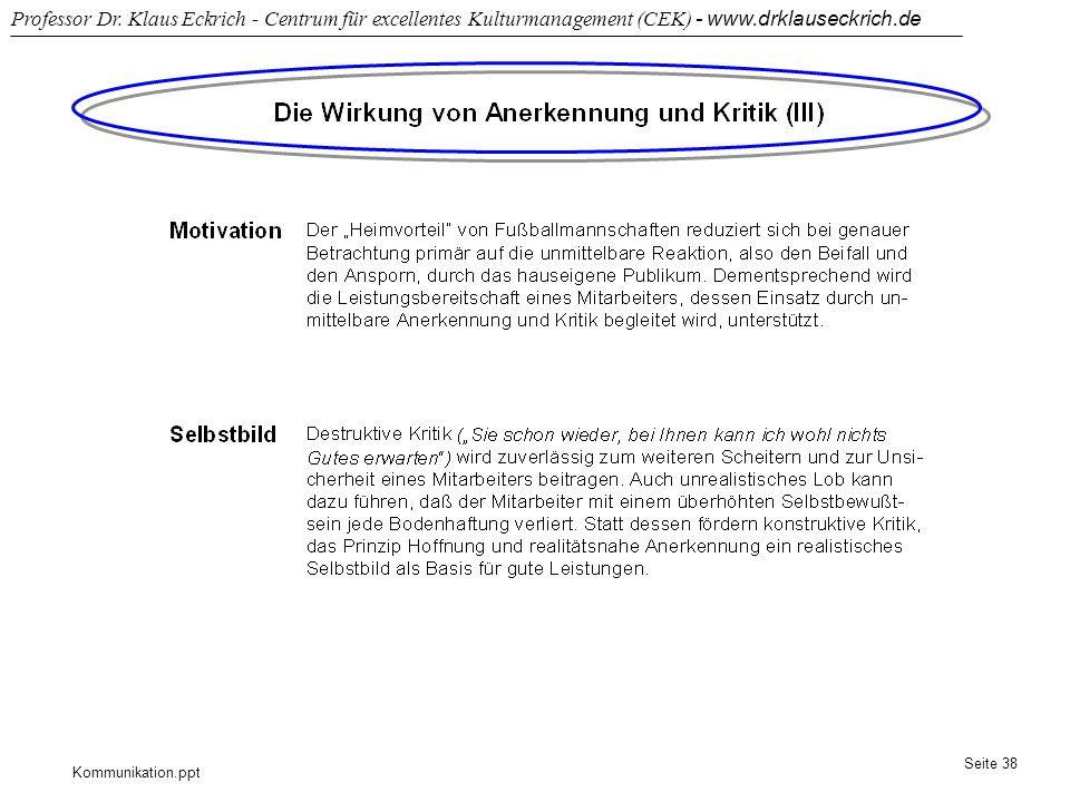 Kommunikation.ppt Professor Dr. Klaus Eckrich - Centrum für excellentes Kulturmanagement (CEK) - www.drklauseckrich.de Seite 38