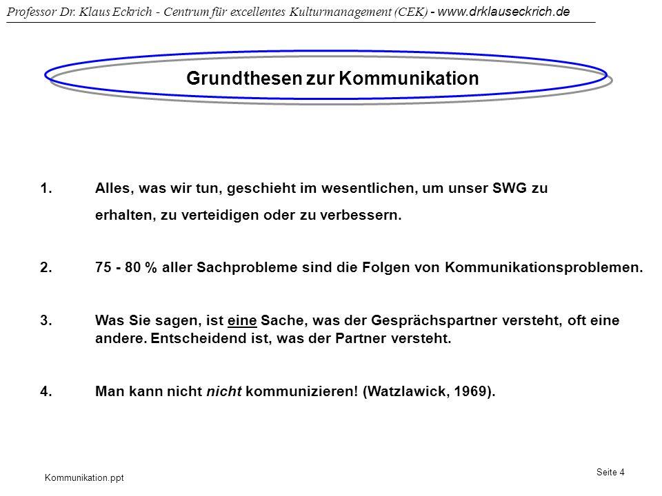 Kommunikation.ppt Professor Dr. Klaus Eckrich - Centrum für excellentes Kulturmanagement (CEK) - www.drklauseckrich.de Seite 4 Grundthesen zur Kommuni