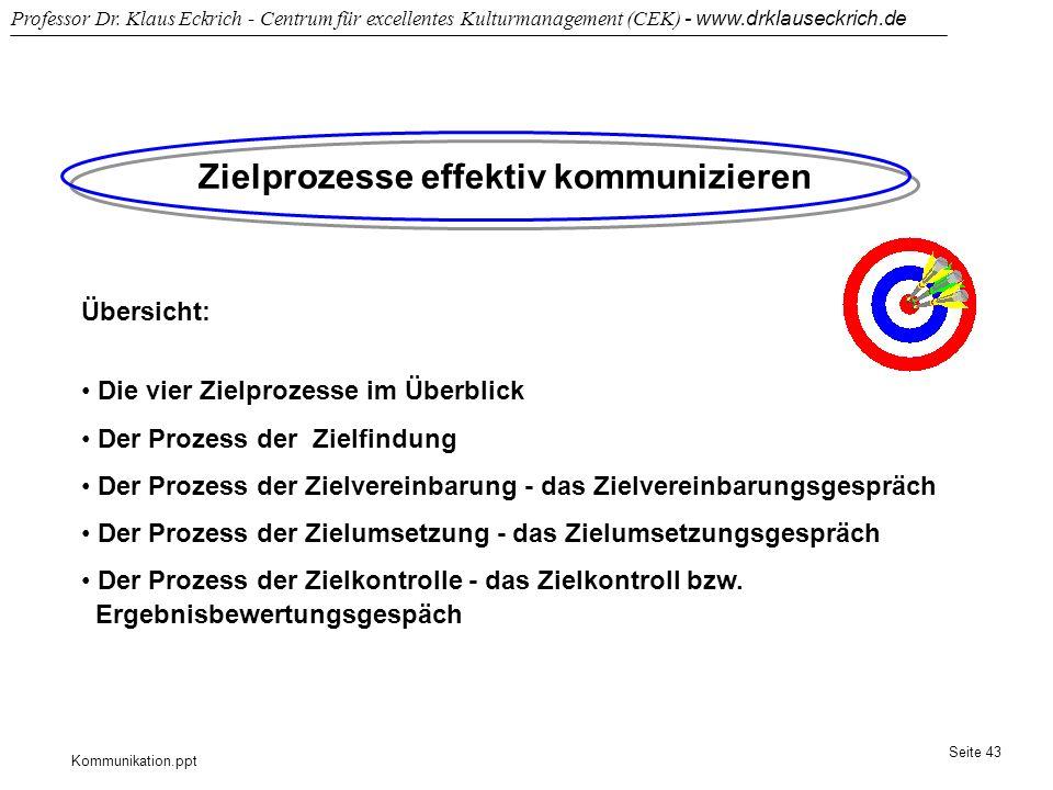 Kommunikation.ppt Professor Dr. Klaus Eckrich - Centrum für excellentes Kulturmanagement (CEK) - www.drklauseckrich.de Seite 43 Zielprozesse effektiv