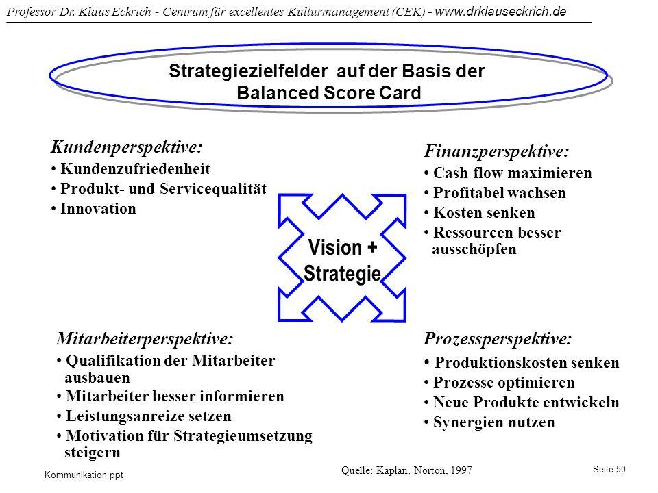 Kommunikation.ppt Professor Dr. Klaus Eckrich - Centrum für excellentes Kulturmanagement (CEK) - www.drklauseckrich.de Seite 50 Strategiezielfelder au