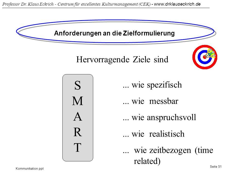 Kommunikation.ppt Professor Dr. Klaus Eckrich - Centrum für excellentes Kulturmanagement (CEK) - www.drklauseckrich.de Seite 51 Anforderungen an die Z
