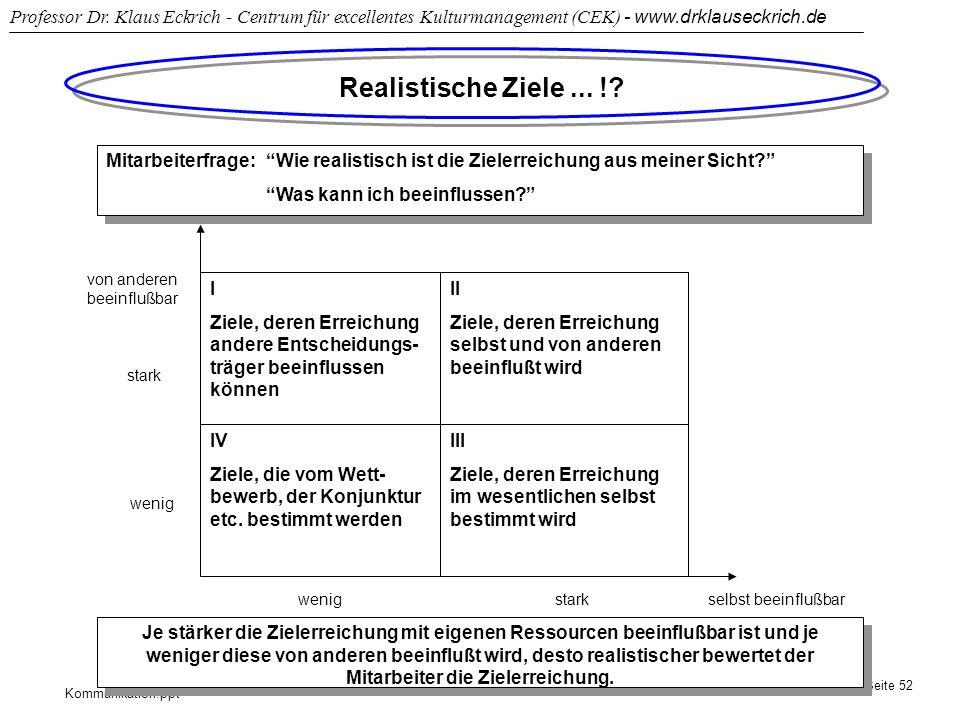 Kommunikation.ppt Professor Dr. Klaus Eckrich - Centrum für excellentes Kulturmanagement (CEK) - www.drklauseckrich.de Seite 52 Realistische Ziele...