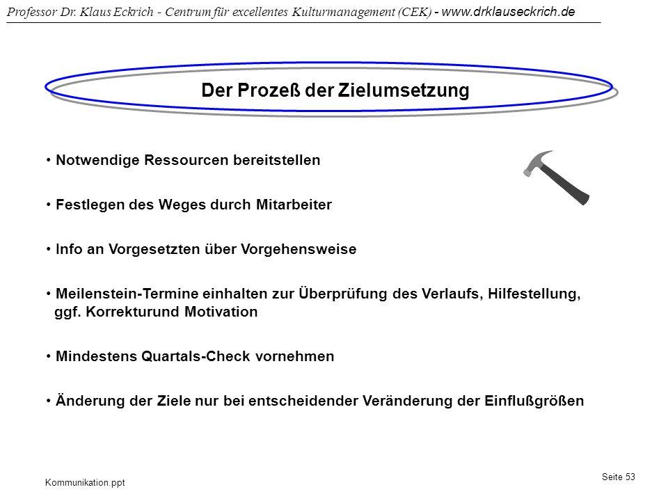 Kommunikation.ppt Professor Dr. Klaus Eckrich - Centrum für excellentes Kulturmanagement (CEK) - www.drklauseckrich.de Seite 53 Der Prozeß der Zielums